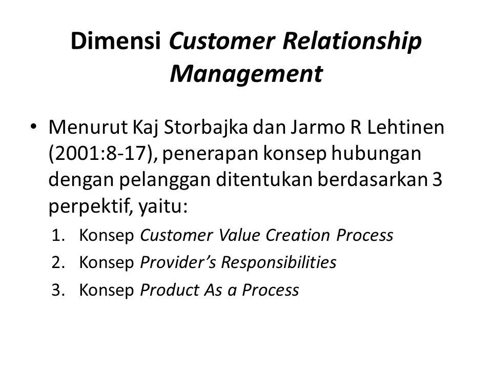 Dimensi Customer Relationship Management Menurut Kaj Storbajka dan Jarmo R Lehtinen (2001:8-17), penerapan konsep hubungan dengan pelanggan ditentukan