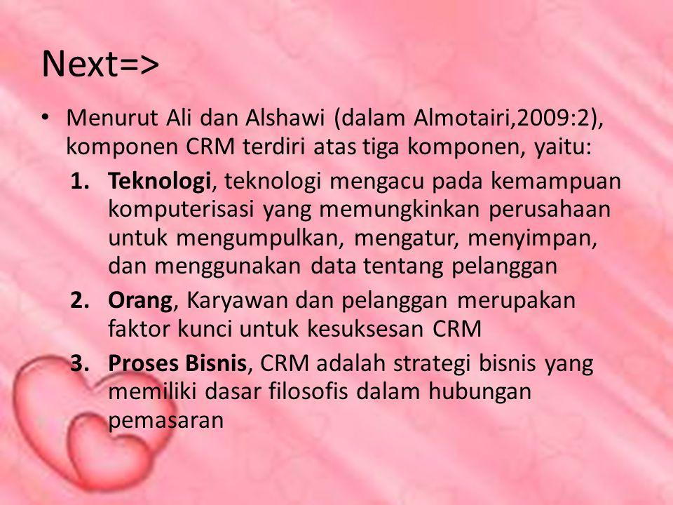 Next=> Menurut Ali dan Alshawi (dalam Almotairi,2009:2), komponen CRM terdiri atas tiga komponen, yaitu: 1.Teknologi, teknologi mengacu pada kemampuan