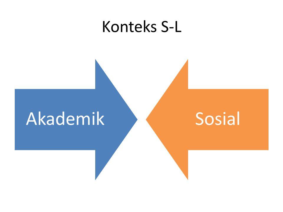 Konteks S-L AkademikSosial