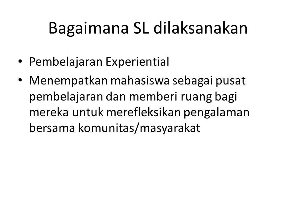Bagaimana SL dilaksanakan Pembelajaran Experiential Menempatkan mahasiswa sebagai pusat pembelajaran dan memberi ruang bagi mereka untuk merefleksikan