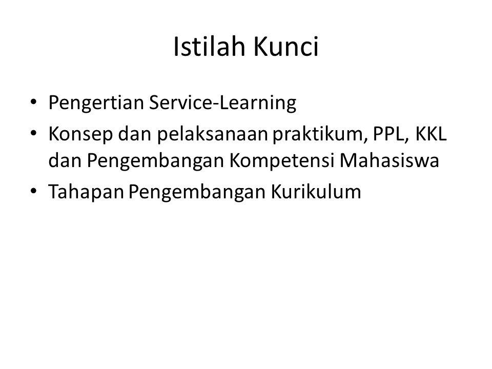 Istilah Kunci Pengertian Service-Learning Konsep dan pelaksanaan praktikum, PPL, KKL dan Pengembangan Kompetensi Mahasiswa Tahapan Pengembangan Kuriku