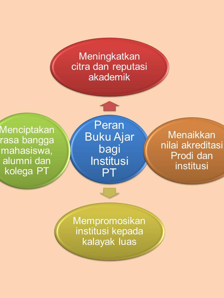 Peran Buku Ajar bagi Institusi PT Meningkatkan citra dan reputasi akademik Menaikkan nilai akreditasi Prodi dan institusi Mempromosikan institusi kepa
