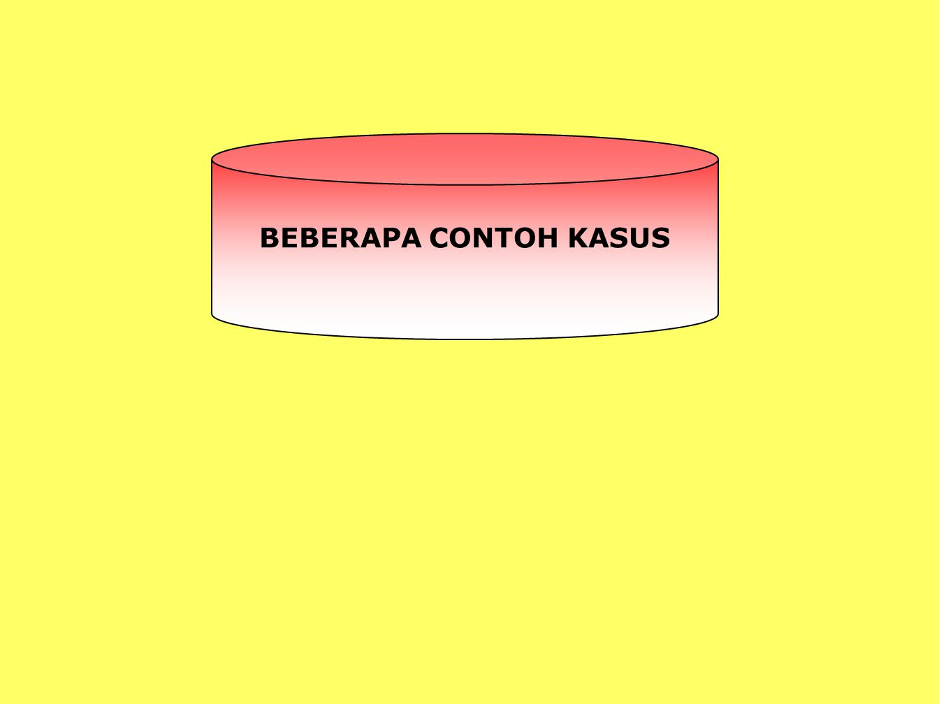 BEBERAPA CONTOH KASUS