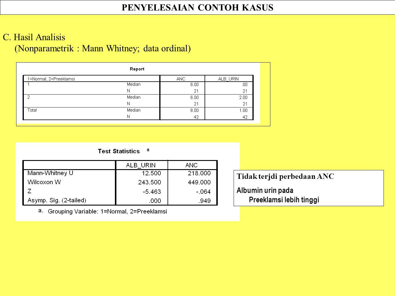 PENYELESAIAN CONTOH KASUS C. Hasil Analisis (Nonparametrik : Mann Whitney; data ordinal) Tidak terjdi perbedaan ANC Albumin urin pada Preeklamsi lebih