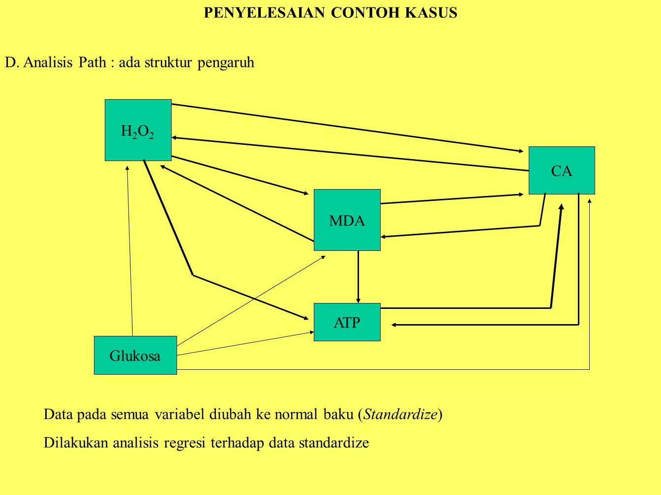PENYELESAIAN CONTOH KASUS D. Analisis Path : ada struktur pengaruh Data pada semua variabel diubah ke normal baku (Standardize) Dilakukan analisis reg