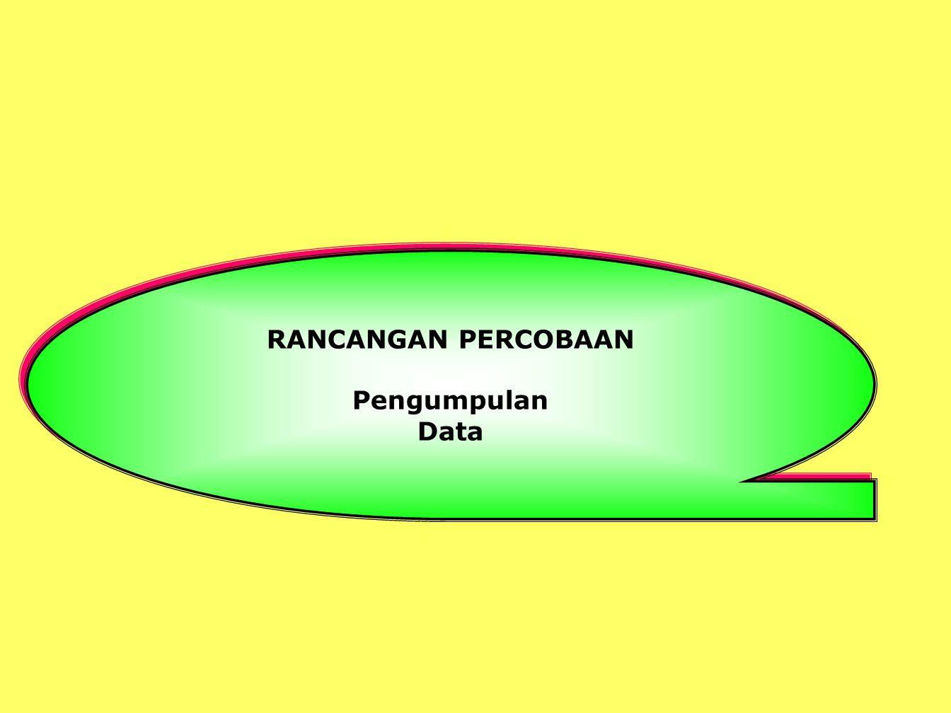 RANCANGAN PERCOBAAN Pengumpulan Data RANCANGAN PERCOBAAN Pengumpulan Data
