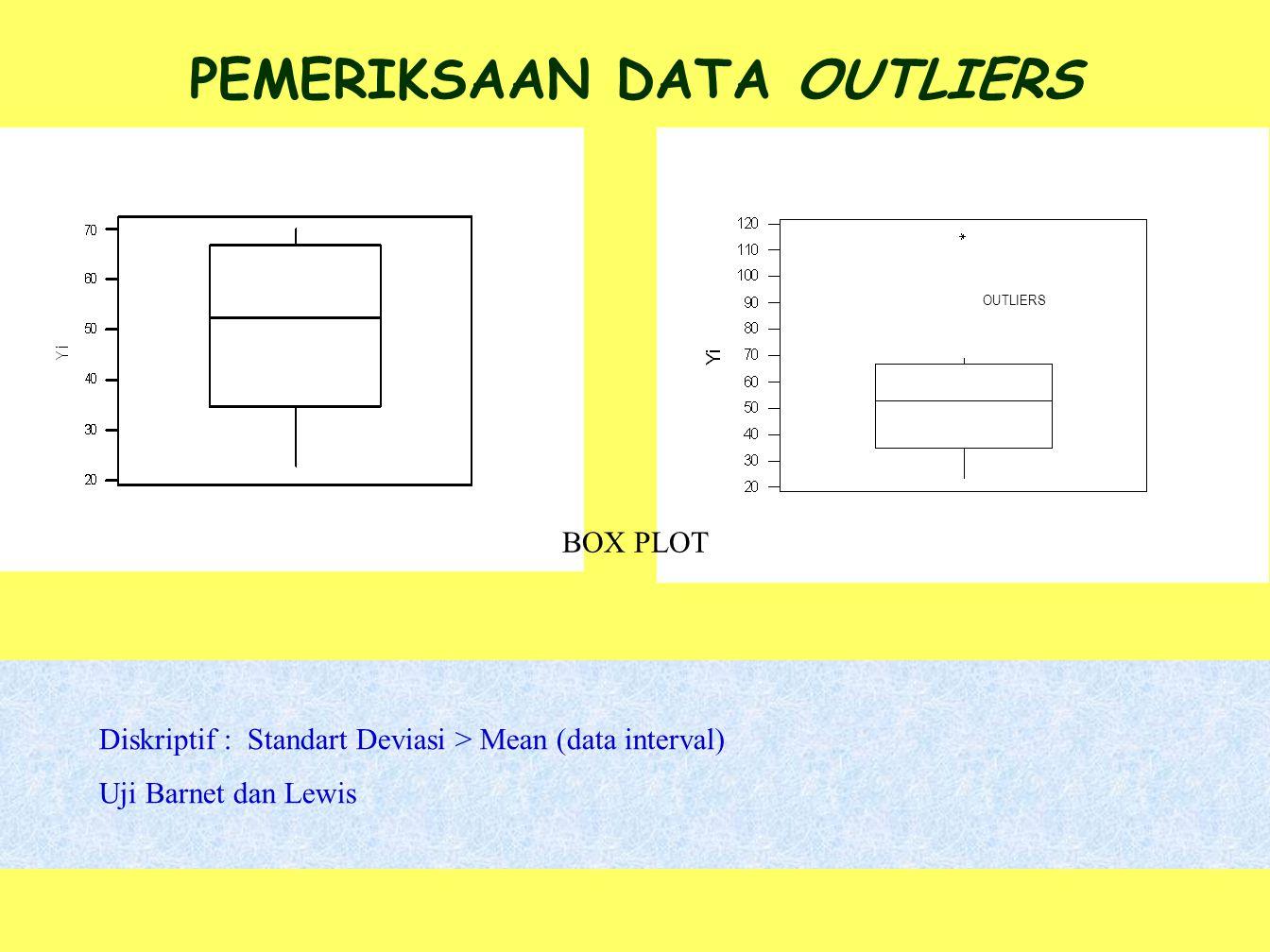 PEMERIKSAAN DATA OUTLIERS BOX PLOT OUTLIERS Diskriptif : Standart Deviasi > Mean (data interval) Uji Barnet dan Lewis