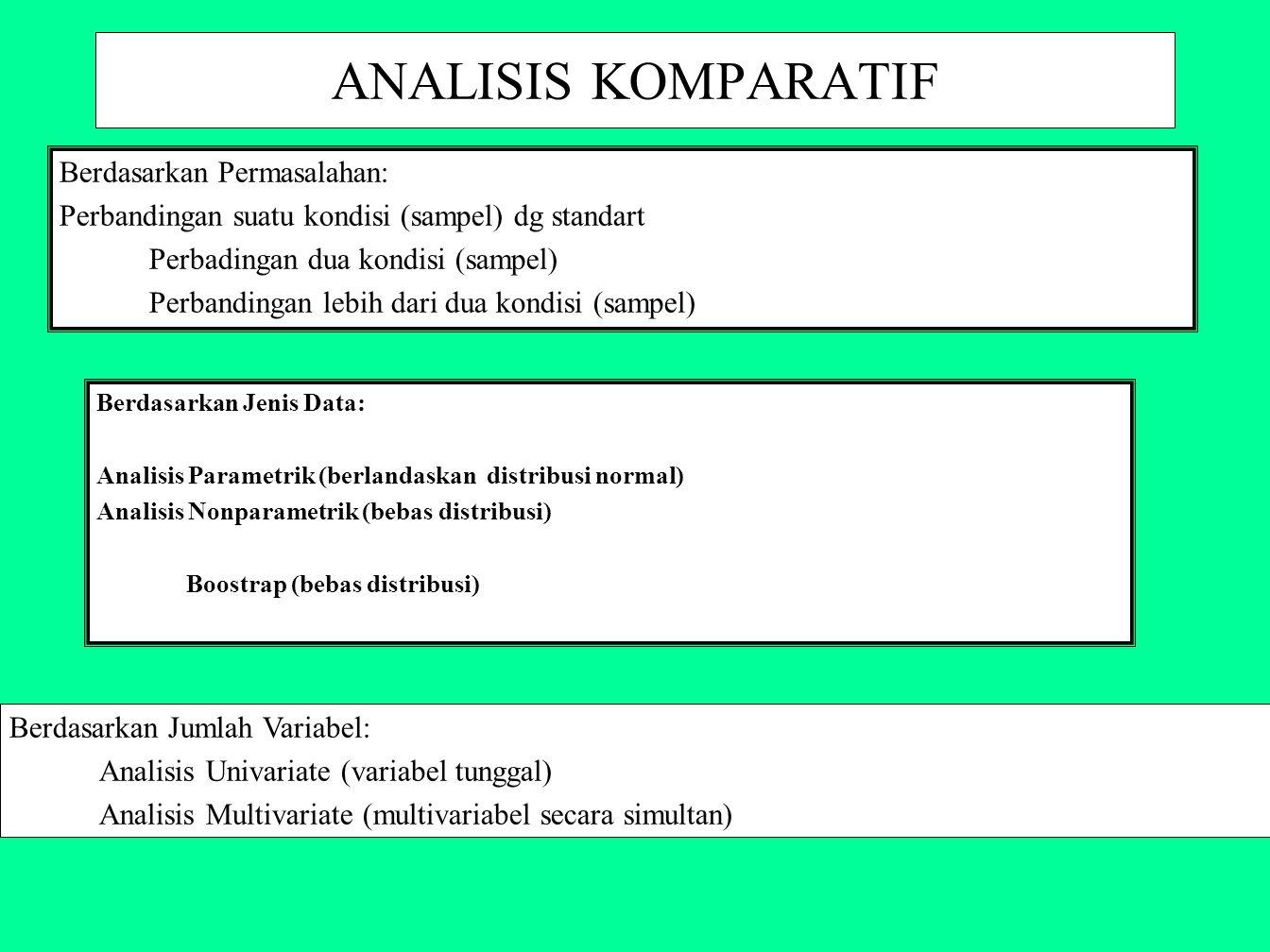 ANALISIS KOMPARATIF Berdasarkan Permasalahan: Perbandingan suatu kondisi (sampel) dg standart Perbadingan dua kondisi (sampel) Perbandingan lebih dari