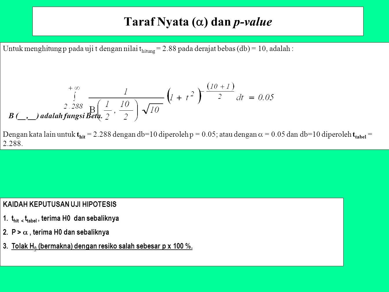 Taraf Nyata (  ) dan p-value Untuk menghitung p pada uji t dengan nilai t hitung = 2.88 pada derajat bebas (db) = 10, adalah : B (__,__) adalah fungs