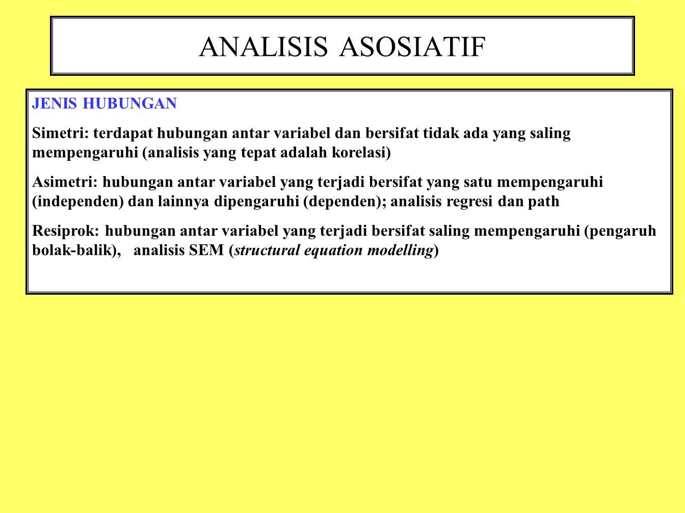ANALISIS ASOSIATIF JENIS HUBUNGAN Simetri: terdapat hubungan antar variabel dan bersifat tidak ada yang saling mempengaruhi (analisis yang tepat adala