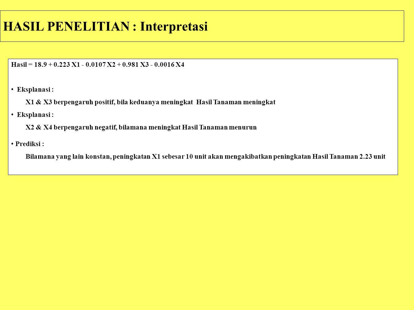 HASIL PENELITIAN : Interpretasi Hasil = 18.9 + 0.223 X1 - 0.0107 X2 + 0.981 X3 - 0.0016 X4 Eksplanasi : X1 & X3 berpengaruh positif, bila keduanya men