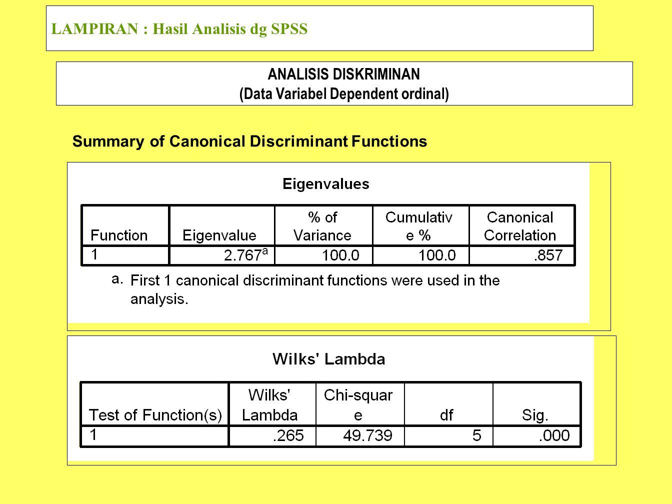 LAMPIRAN : Hasil Analisis dg SPSS ANALISIS DISKRIMINAN (Data Variabel Dependent ordinal) Summary of Canonical Discriminant Functions