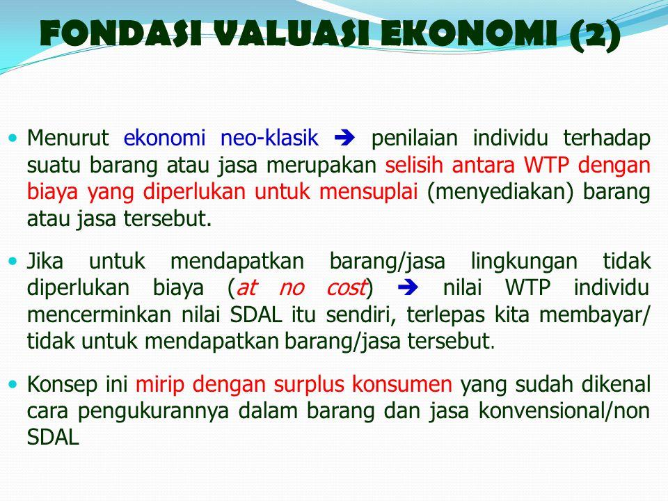 FONDASI VALUASI EKONOMI (2) Menurut ekonomi neo-klasik  penilaian individu terhadap suatu barang atau jasa merupakan selisih antara WTP dengan biaya yang diperlukan untuk mensuplai (menyediakan) barang atau jasa tersebut.