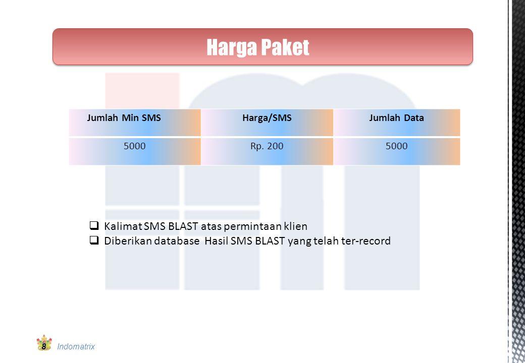 Harga Paket  Kalimat SMS BLAST atas permintaan klien  Diberikan database Hasil SMS BLAST yang telah ter-record Jumlah Min SMSHarga/SMSJumlah Data 50