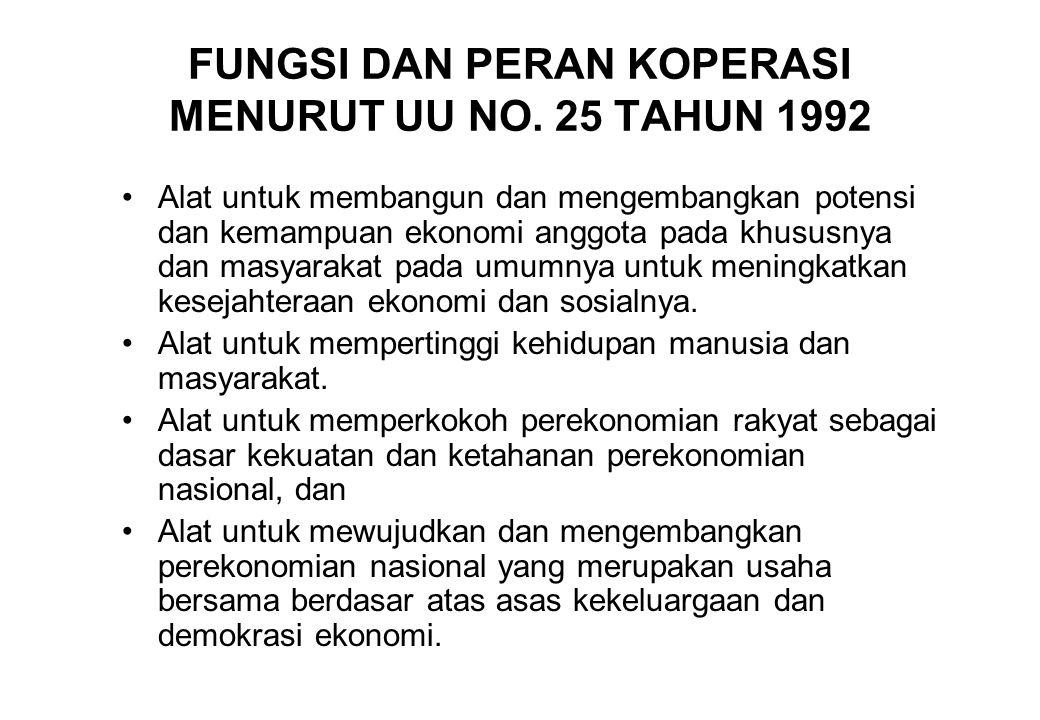 FUNGSI DAN PERAN KOPERASI MENURUT UU NO. 25 TAHUN 1992 Alat untuk membangun dan mengembangkan potensi dan kemampuan ekonomi anggota pada khususnya dan