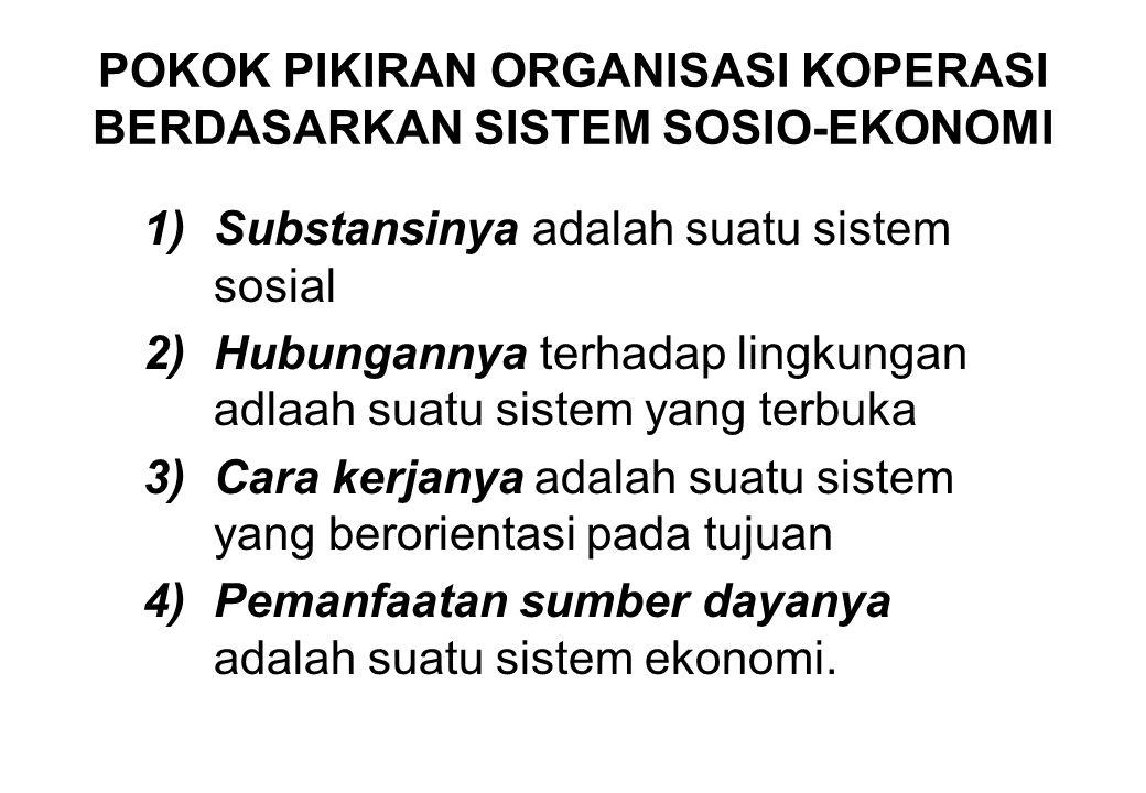 POKOK PIKIRAN ORGANISASI KOPERASI BERDASARKAN SISTEM SOSIO-EKONOMI 1)Substansinya adalah suatu sistem sosial 2)Hubungannya terhadap lingkungan adlaah