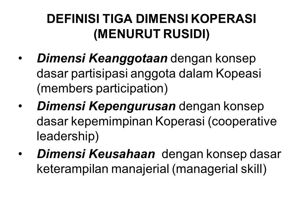 DEFINISI TIGA DIMENSI KOPERASI (MENURUT RUSIDI) Dimensi Keanggotaan dengan konsep dasar partisipasi anggota dalam Kopeasi (members participation) Dime