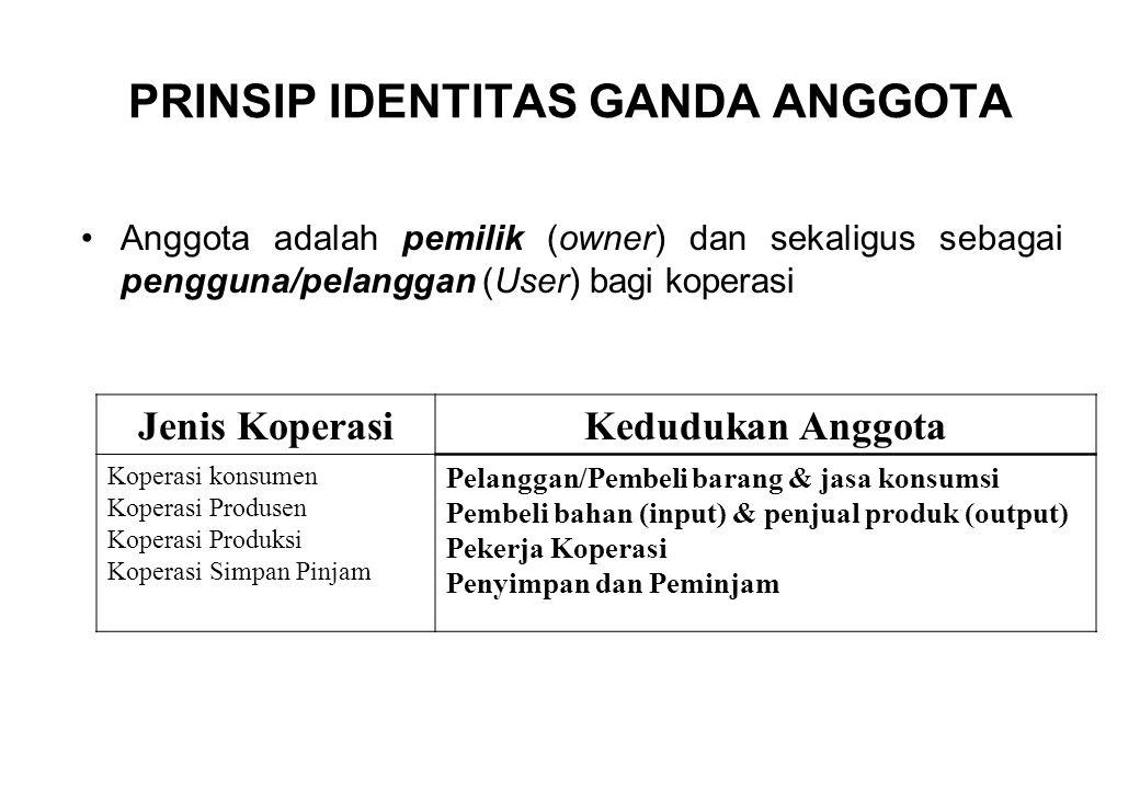 PRINSIP IDENTITAS GANDA ANGGOTA Anggota adalah pemilik (owner) dan sekaligus sebagai pengguna/pelanggan (User) bagi koperasi Jenis KoperasiKedudukan A