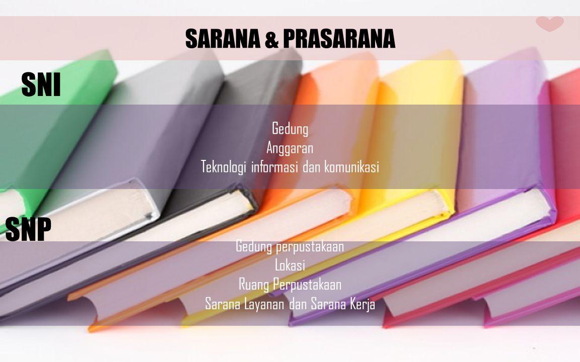 SARANA & PRASARANA Gedung Anggaran Teknologi informasi dan komunikasi Gedung perpustakaan Lokasi Ruang Perpustakaan Sarana Layanan dan Sarana Kerja SN