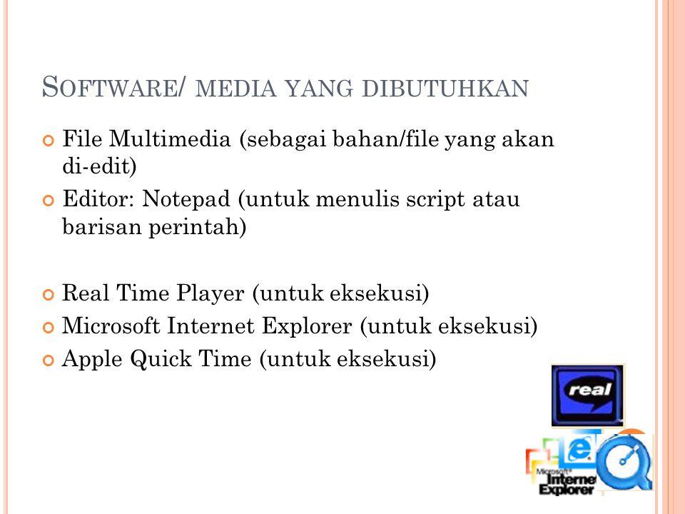S OFTWARE / MEDIA YANG DIBUTUHKAN File Multimedia (sebagai bahan/file yang akan di-edit) Editor: Notepad (untuk menulis script atau barisan perintah) Real Time Player (untuk eksekusi) Microsoft Internet Explorer (untuk eksekusi) Apple Quick Time (untuk eksekusi)