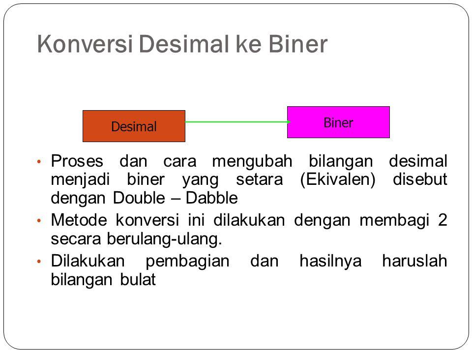 Konversi Desimal ke Biner Proses dan cara mengubah bilangan desimal menjadi biner yang setara (Ekivalen) disebut dengan Double – Dabble Metode konvers
