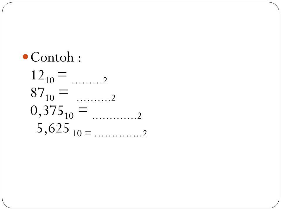 Contoh : 12 10 = ………2 87 10 = ……….2 0,375 10 = ………….2 5,625 10 = …………..2