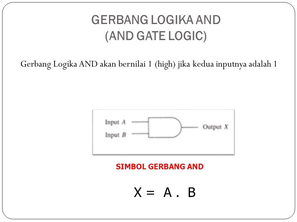 GERBANG LOGIKA AND (AND GATE LOGIC) Gerbang Logika AND akan bernilai 1 (high) jika kedua inputnya adalah 1 SIMBOL GERBANG AND X = A. B