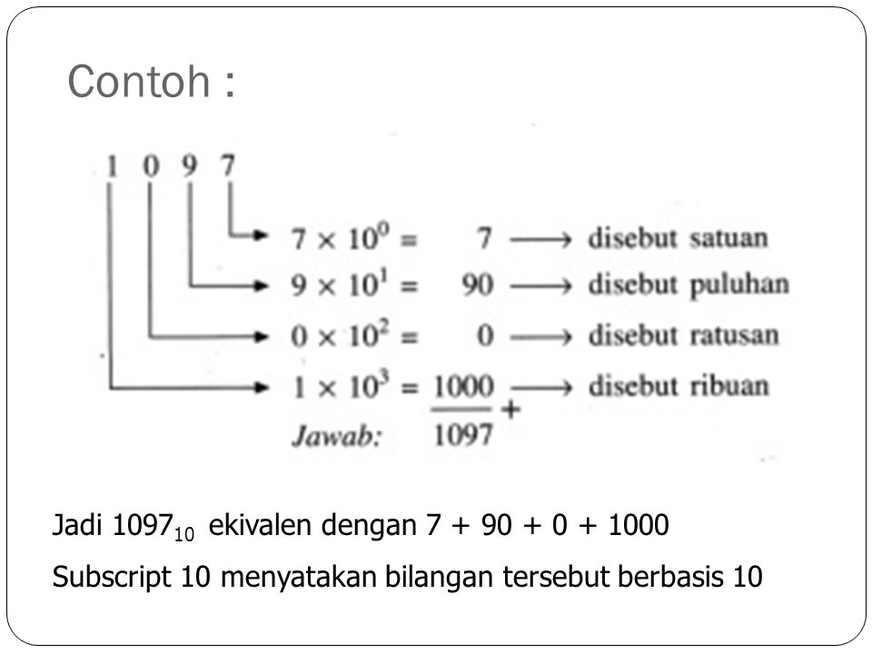 Contoh : Jadi 1097 10 ekivalen dengan 7 + 90 + 0 + 1000 Subscript 10 menyatakan bilangan tersebut berbasis 10