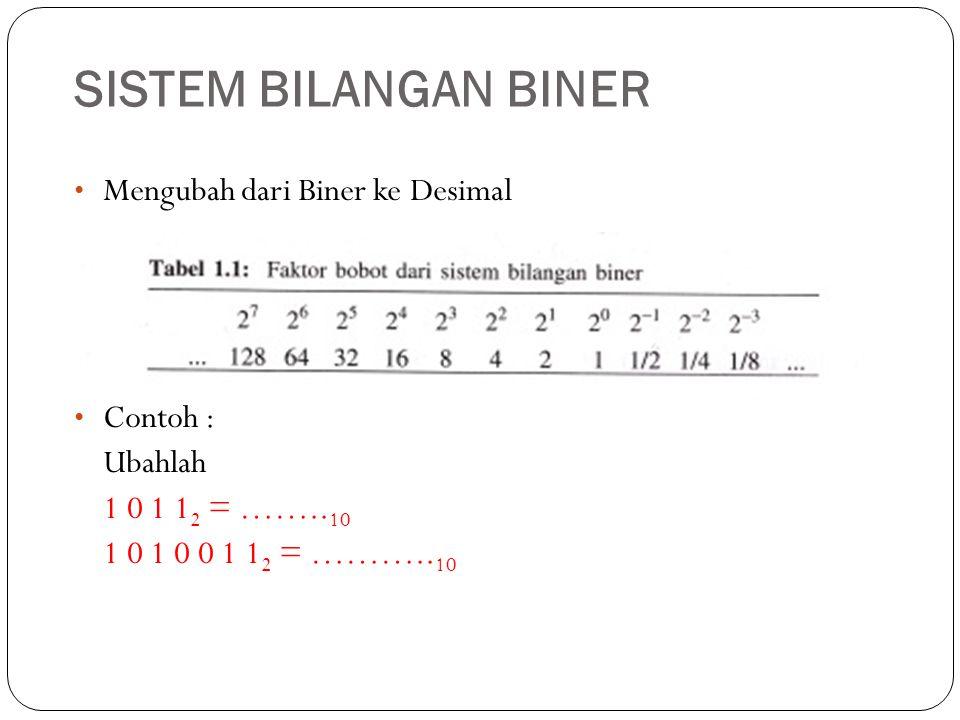 SISTEM BILANGAN BINER Mengubah dari Biner ke Desimal Contoh : Ubahlah 1 0 1 1 2 = …….. 10 1 0 1 0 0 1 1 2 = ……….. 10
