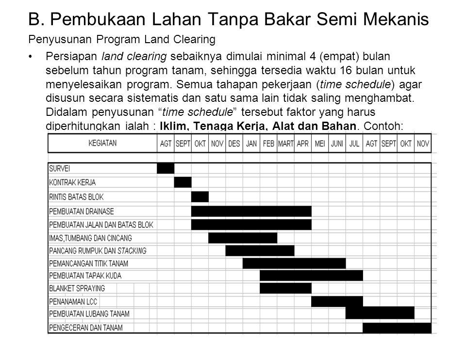 B. Pembukaan Lahan Tanpa Bakar Semi Mekanis Penyusunan Program Land Clearing Persiapan land clearing sebaiknya dimulai minimal 4 (empat) bulan sebelum