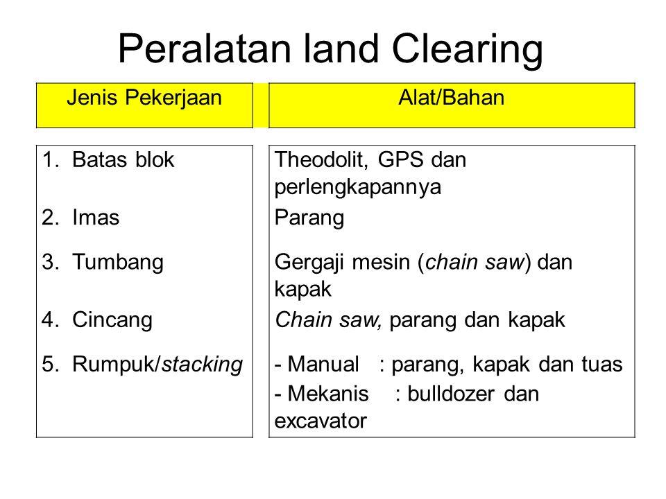 Peralatan land Clearing Jenis PekerjaanAlat/Bahan 1.