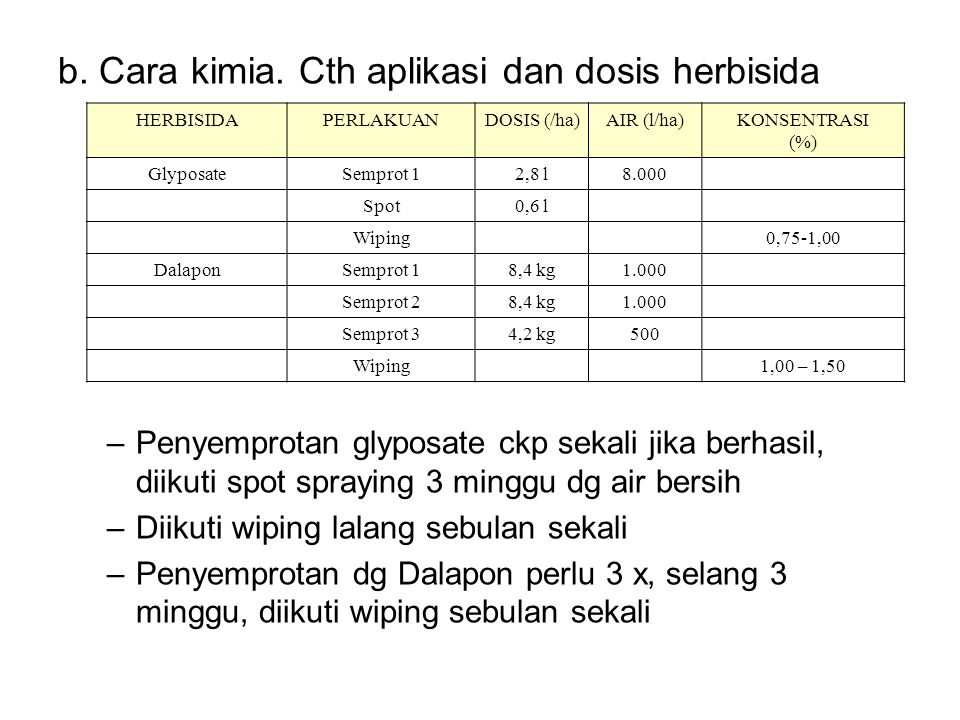 b.Cara kimia.
