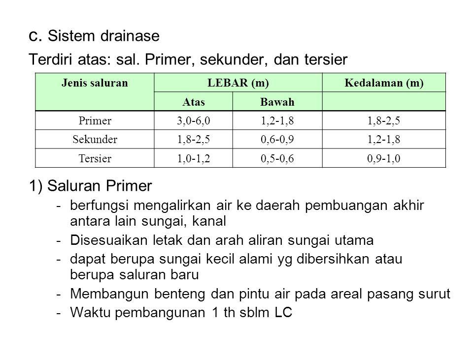 c.Sistem drainase Terdiri atas: sal.