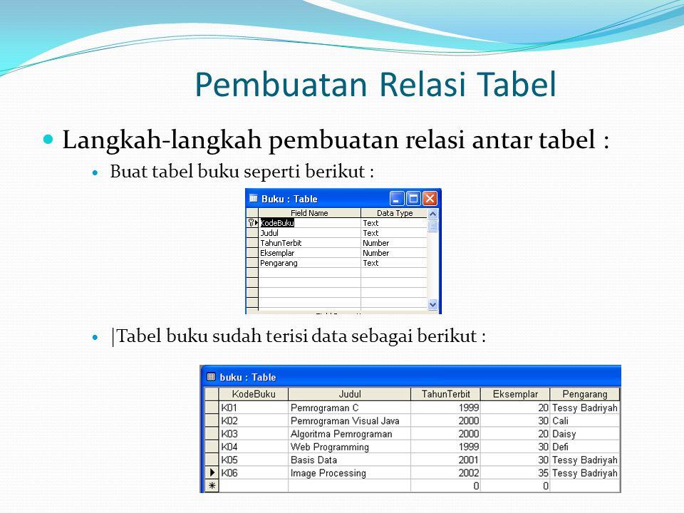 Pembuatan Relasi Tabel Langkah-langkah pembuatan relasi antar tabel : Buat tabel buku seperti berikut : |Tabel buku sudah terisi data sebagai berikut :