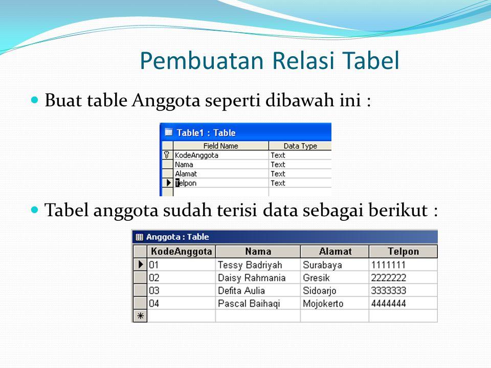 Pembuatan Relasi Tabel Buat table Anggota seperti dibawah ini : Tabel anggota sudah terisi data sebagai berikut :