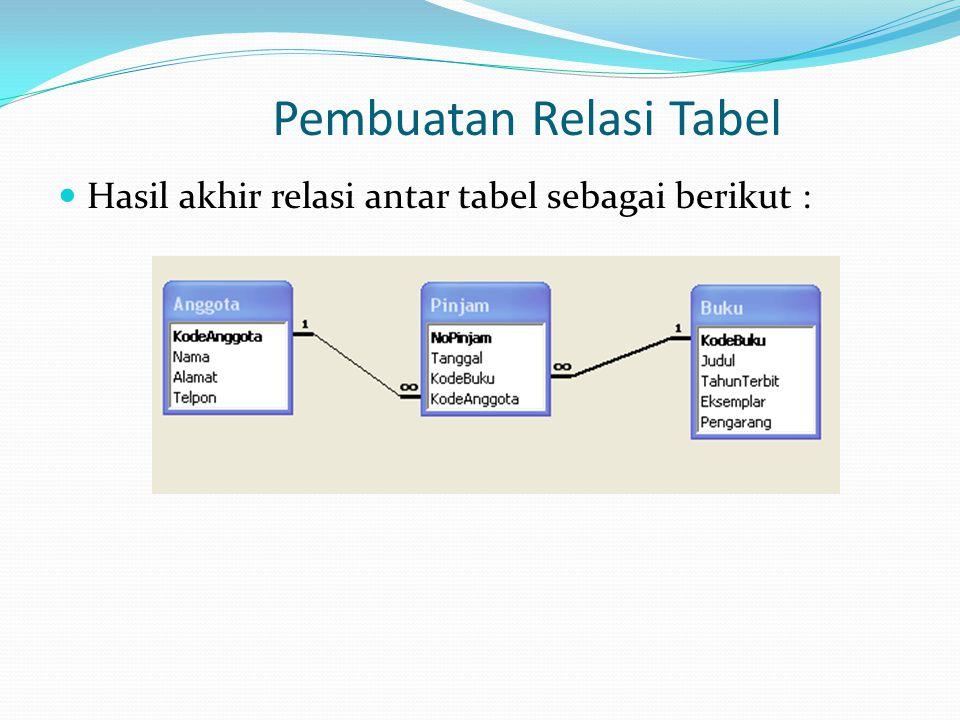 Pembuatan Relasi Tabel Hasil akhir relasi antar tabel sebagai berikut :