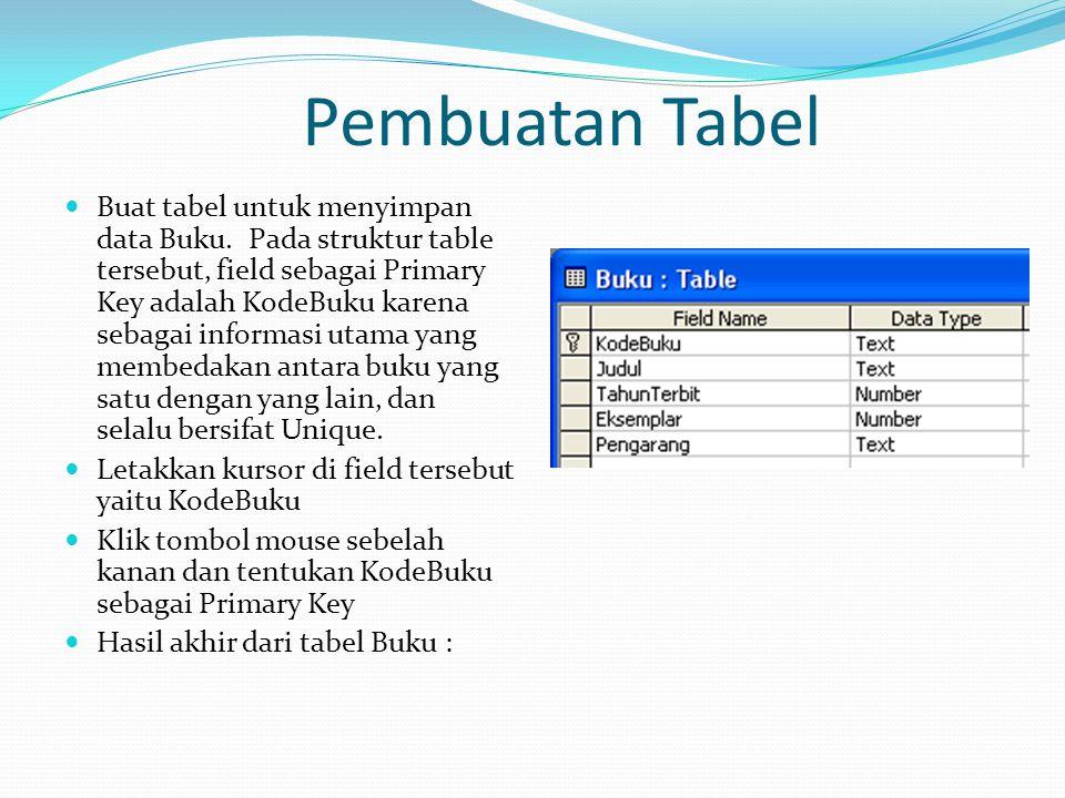 Pembuatan Tabel Buat tabel untuk menyimpan data Buku.
