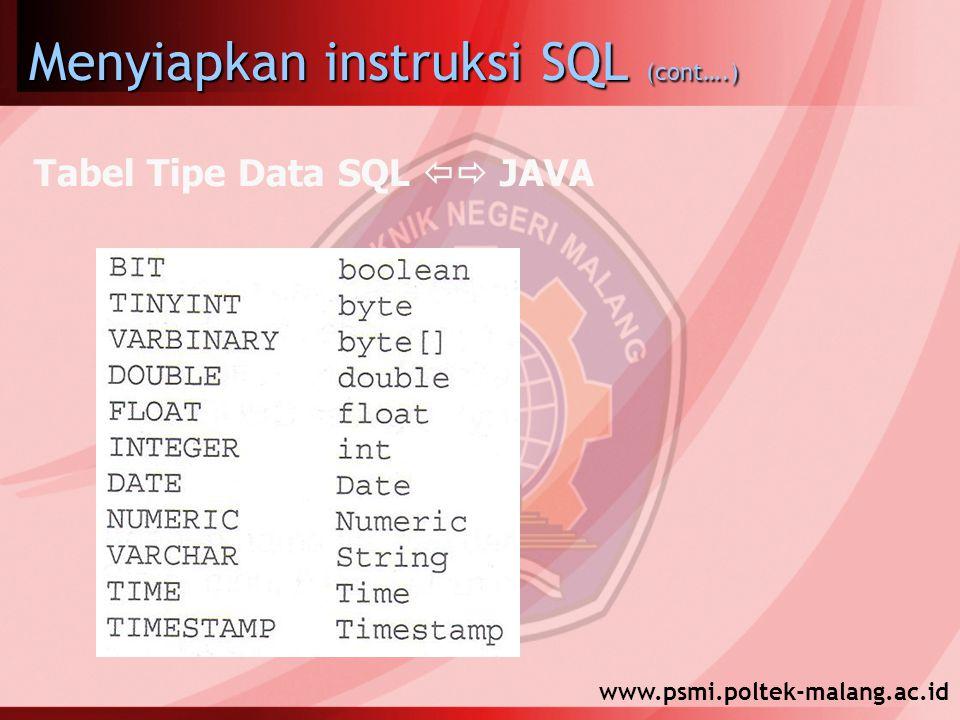 www.psmi.poltek-malang.ac.id Menyiapkan instruksi SQL (cont….) Tabel Tipe Data SQL  JAVA