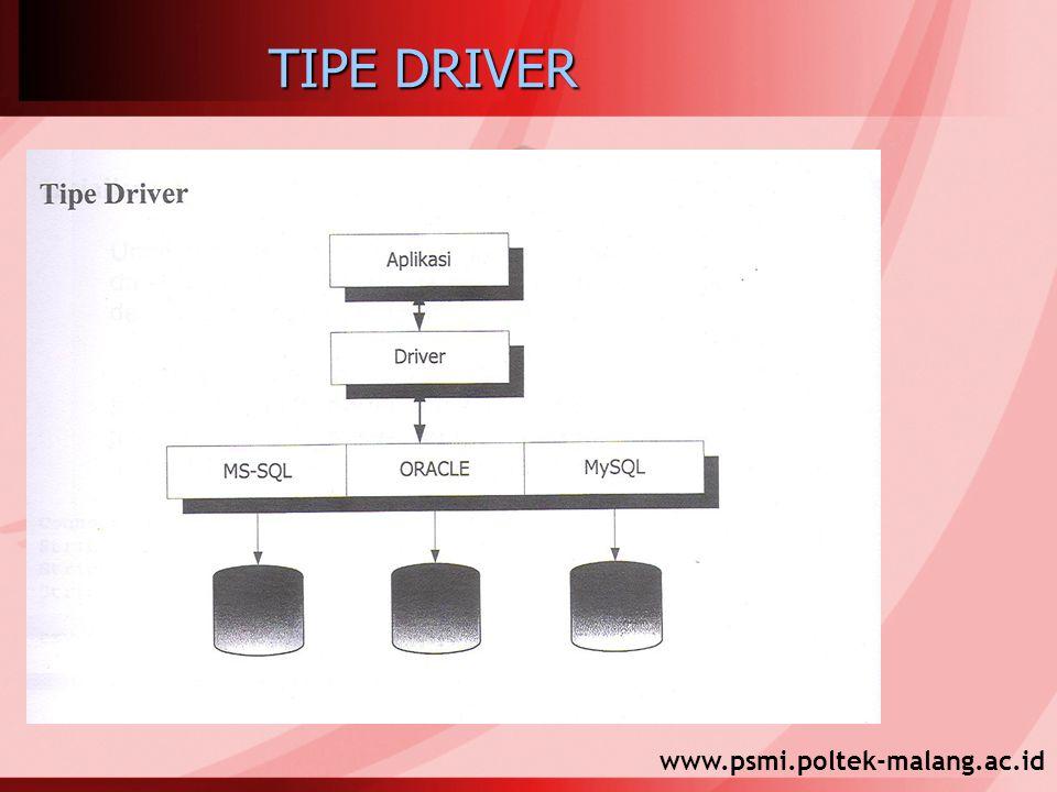 www.psmi.poltek-malang.ac.id TIPE DRIVER