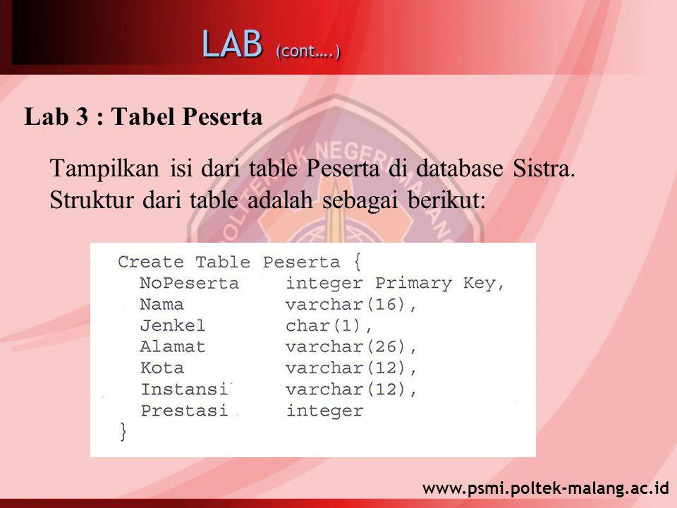 www.psmi.poltek-malang.ac.id LAB (cont….) Lab 3 : Tabel Peserta Tampilkan isi dari table Peserta di database Sistra. Struktur dari table adalah sebaga
