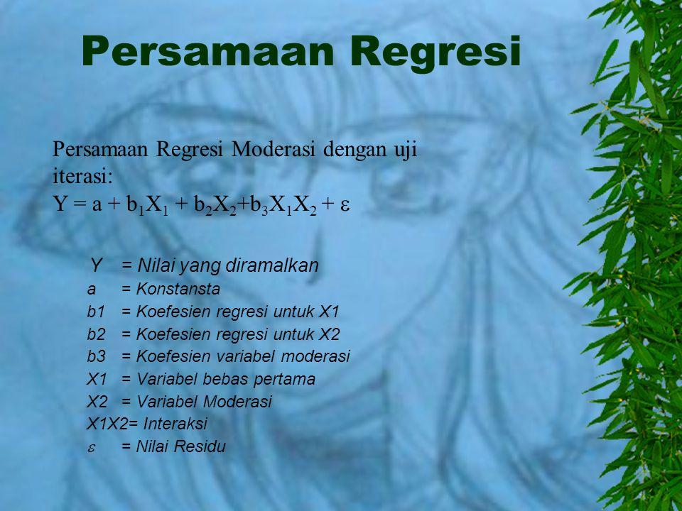 Persamaan Regresi Y = Nilai yang diramalkan a= Konstansta b1 = Koefesien regresi untuk X1 b2 = Koefesien regresi untuk X2 b3 = Koefesien variabel mode