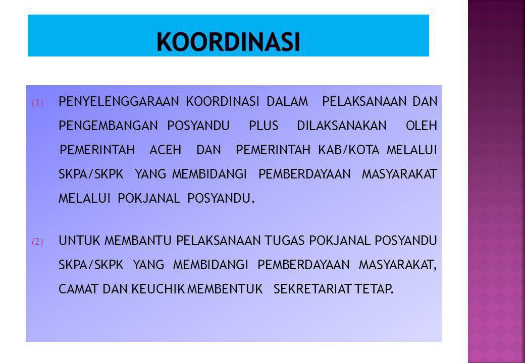 (1) PENYELENGGARAAN KOORDINASI DALAM PELAKSANAAN DAN PENGEMBANGAN POSYANDU PLUS DILAKSANAKAN OLEH PEMERINTAH ACEH DAN PEMERINTAH KAB/KOTA MELALUI SKPA/SKPK YANG MEMBIDANGI PEMBERDAYAAN MASYARAKAT MELALUI POKJANAL POSYANDU.