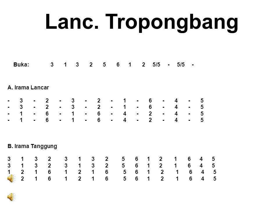 Lanc. Tropongbang Buka: 3 1 3 2 5 6 1 2 5/5 - 5/5 - A. Irama Lancar - 3 - 2 - 3 - 2 - 1 - 6 - 4 - 5 - 1 - 6 - 1 - 6 - 4 - 2 - 4 - 5 B. Irama Tanggung