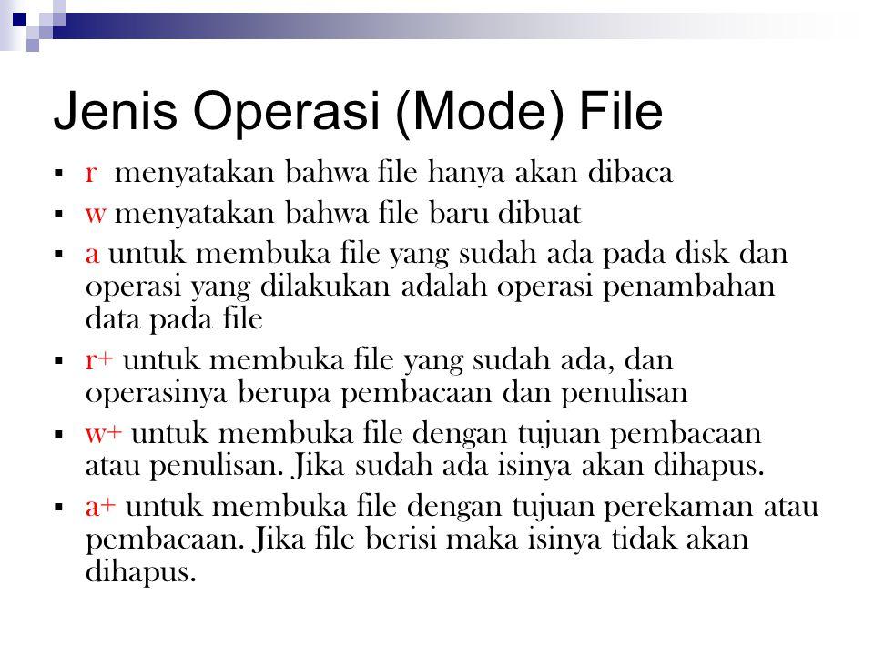 Jenis Operasi (Mode) File  r menyatakan bahwa file hanya akan dibaca  w menyatakan bahwa file baru dibuat  a untuk membuka file yang sudah ada pada disk dan operasi yang dilakukan adalah operasi penambahan data pada file  r+ untuk membuka file yang sudah ada, dan operasinya berupa pembacaan dan penulisan  w+ untuk membuka file dengan tujuan pembacaan atau penulisan.