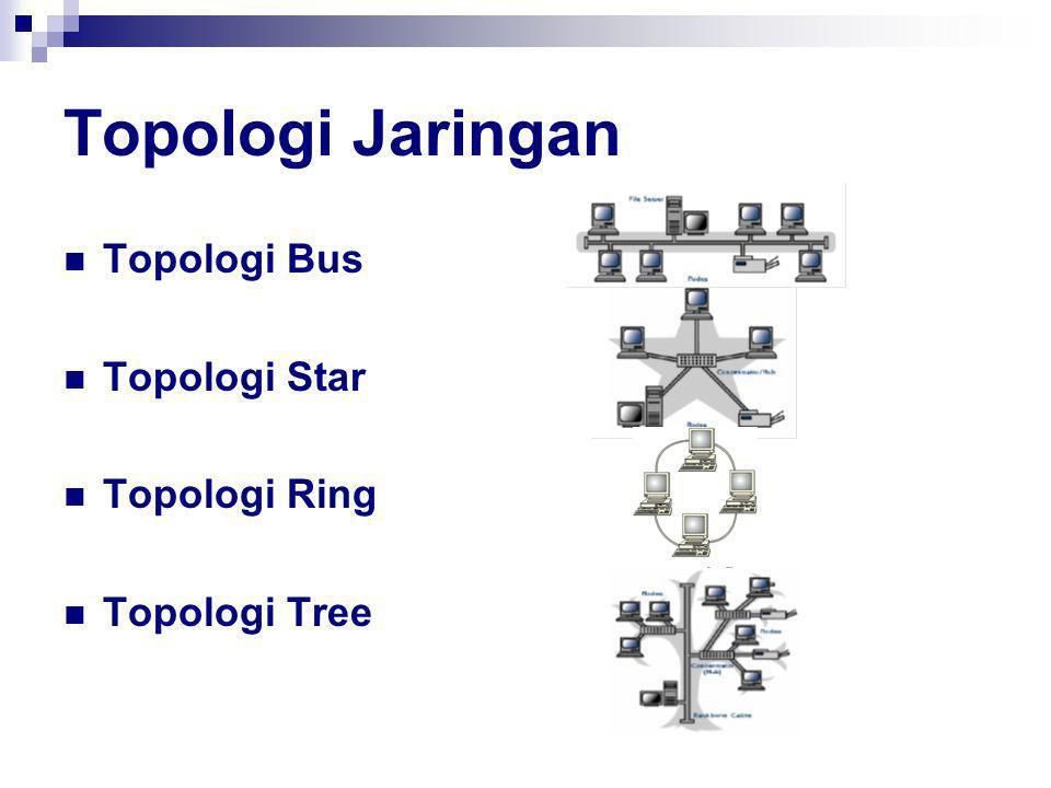 Topologi Jaringan Topologi Bus Topologi Star Topologi Ring Topologi Tree