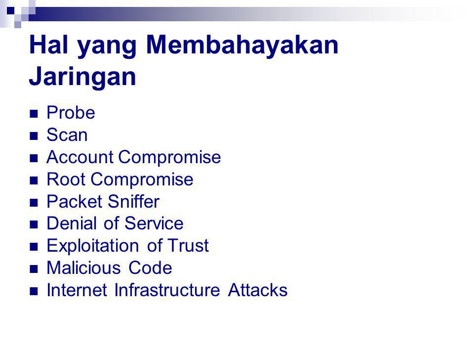Hal yang Membahayakan Jaringan Probe Scan Account Compromise Root Compromise Packet Sniffer Denial of Service Exploitation of Trust Malicious Code Int
