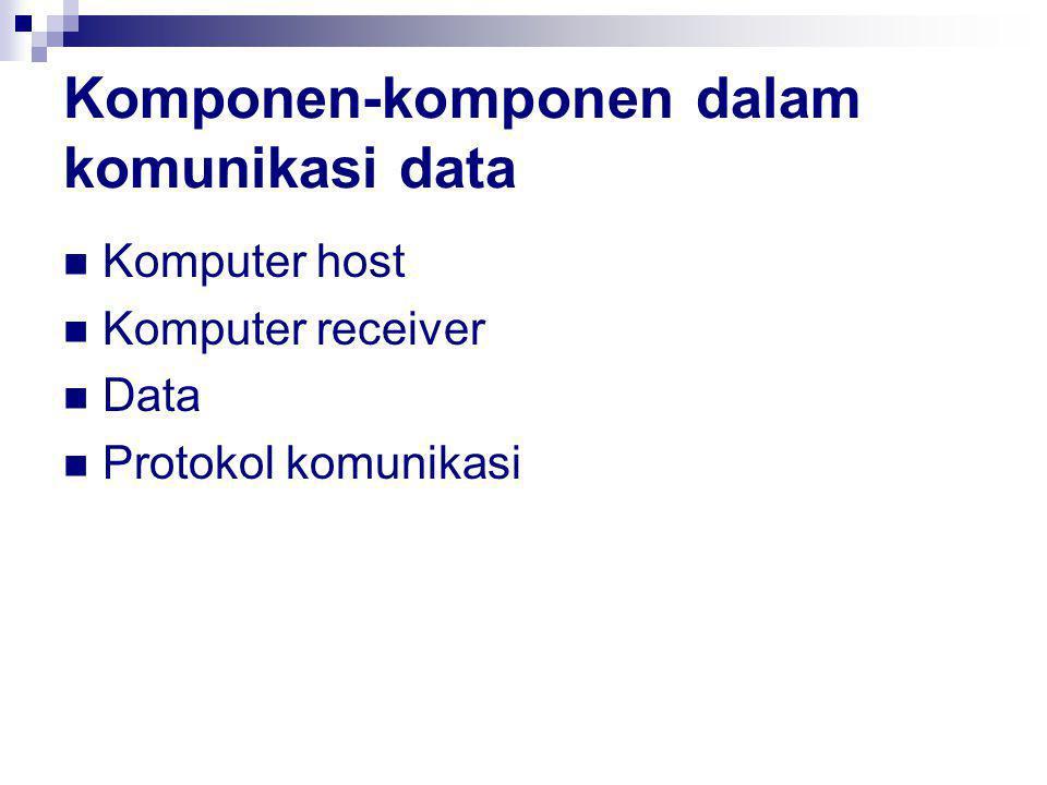 Kategori Jaringan Jaringan lokal (LAN) Metropolitan Area Network (MAN) Wide Area Network (WAN) Personel Area Network (PAN)