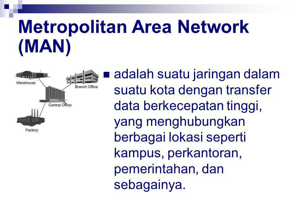 Metropolitan Area Network (MAN) adalah suatu jaringan dalam suatu kota dengan transfer data berkecepatan tinggi, yang menghubungkan berbagai lokasi seperti kampus, perkantoran, pemerintahan, dan sebagainya.