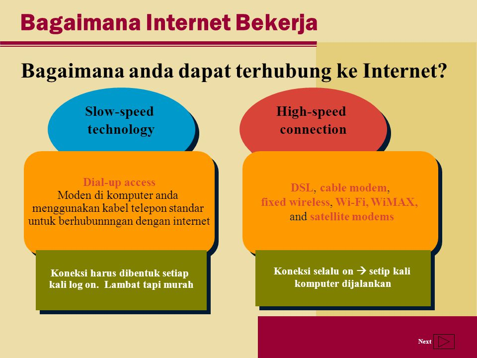 Next High-speed connection Slow-speed technology Bagaimana Internet Bekerja Bagaimana anda dapat terhubung ke Internet.
