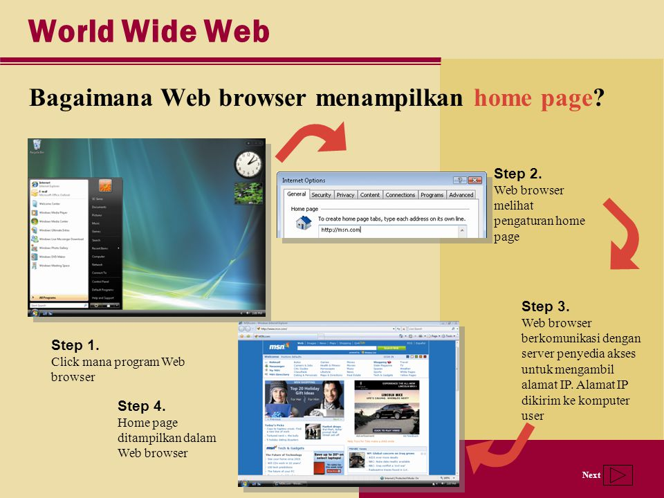 Next World Wide Web Bagaimana Web browser menampilkan home page.